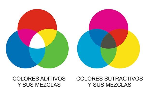 Cómo funcionan los colores primarios de la luz