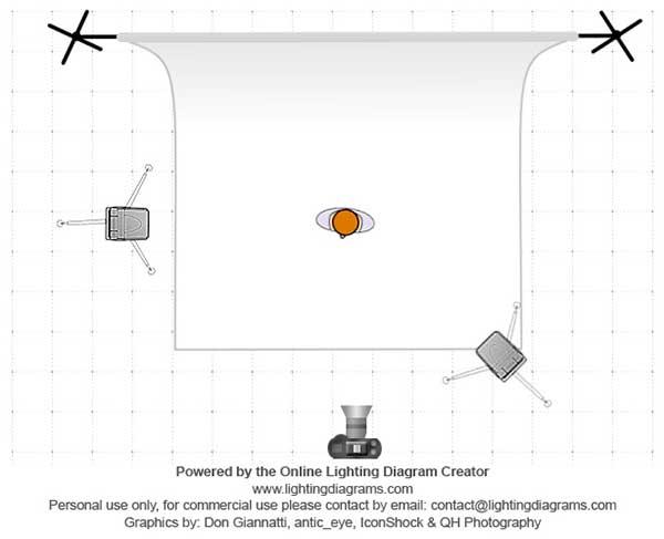 Iluminacion strobist con flash compacto o de mano